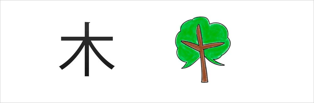 Kanji albero
