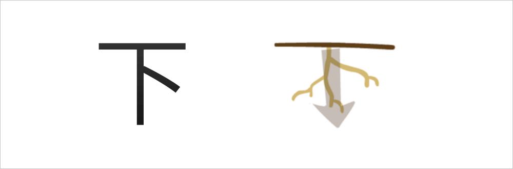 Kanji pioggia